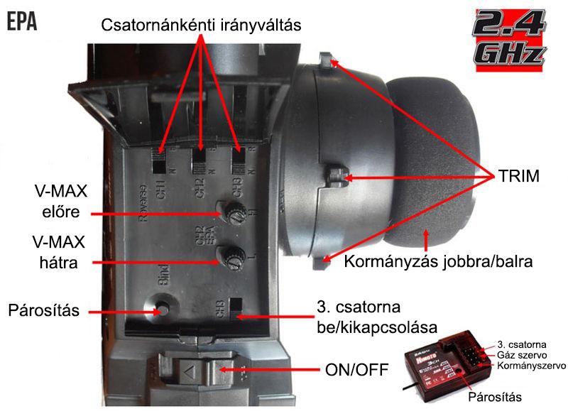 Himoto EMXT-1 távirányító EPA
