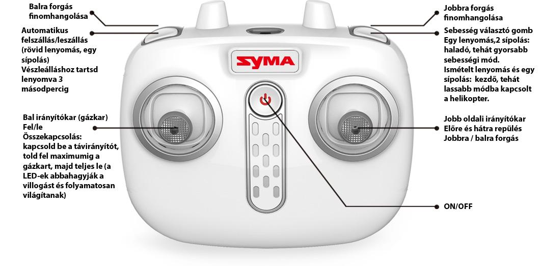 Syma S5H távirányító