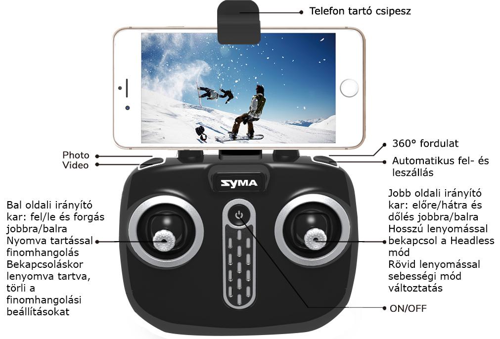 Syma X56W Pro drón távirányítójának felépítése