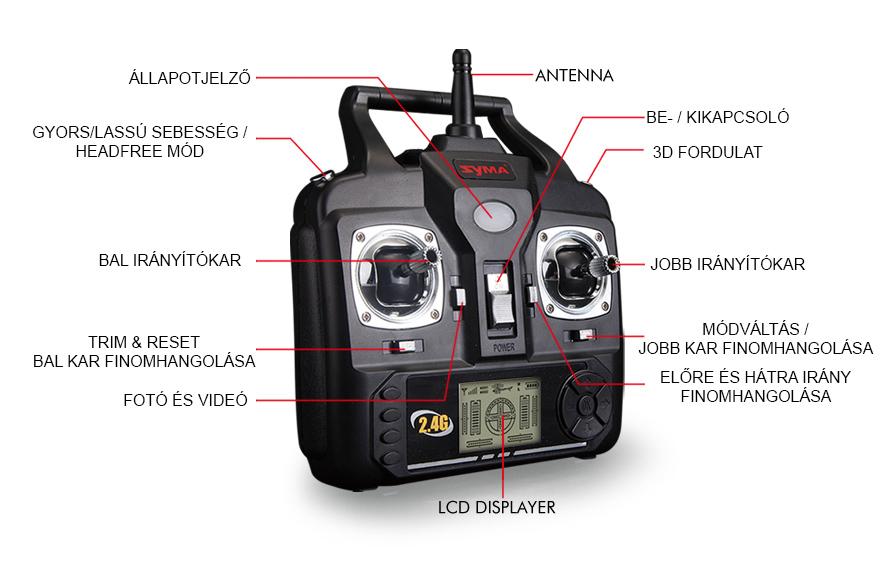 Syma X5SW drón távirányító