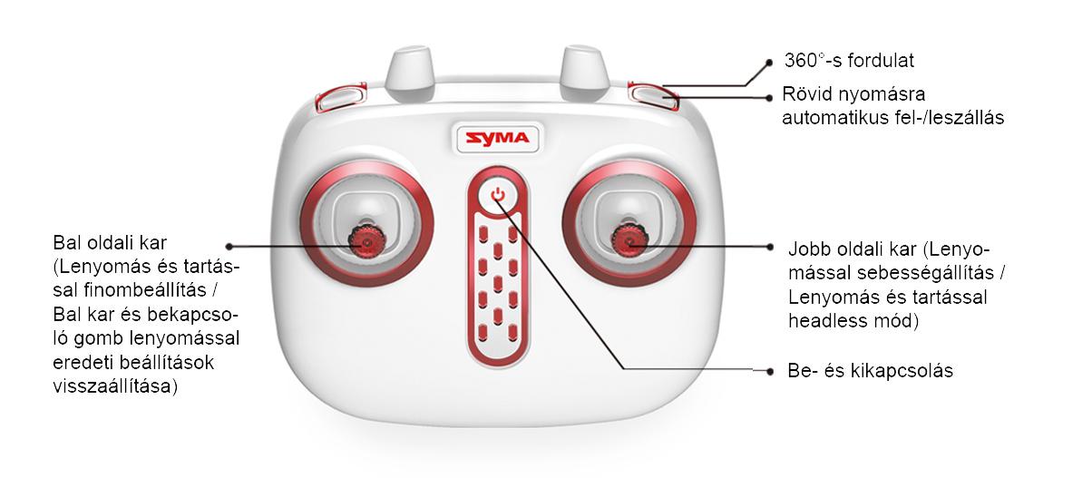 Syma X8SC távirányító